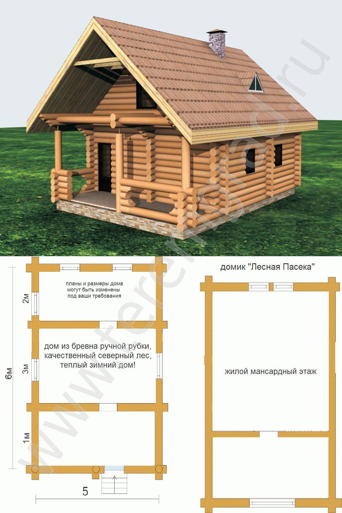 Сколько стоит построить дом из газоблоков